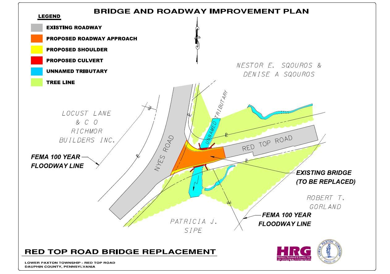 RTR Improvement Plan Image